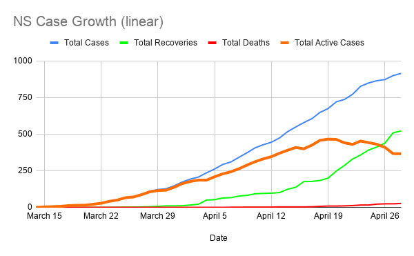 NS-Case-Growth--linear---1-
