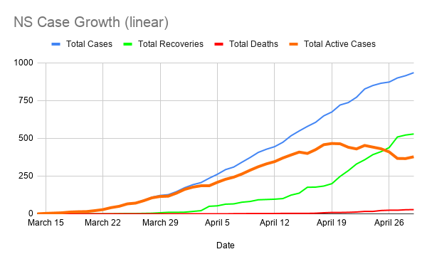 NS-Case-Growth--linear---2-