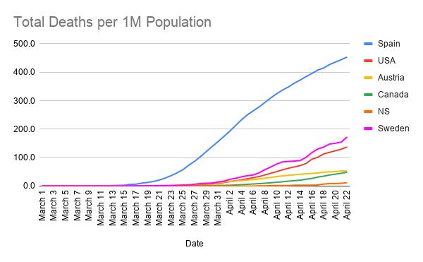 Total-Deaths-per-1M-Population--11-