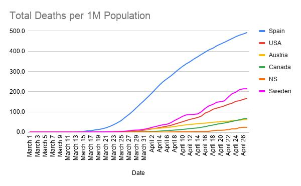 Total-Deaths-per-1M-Population--19-